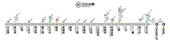 Hibiya Linie in Tokyo